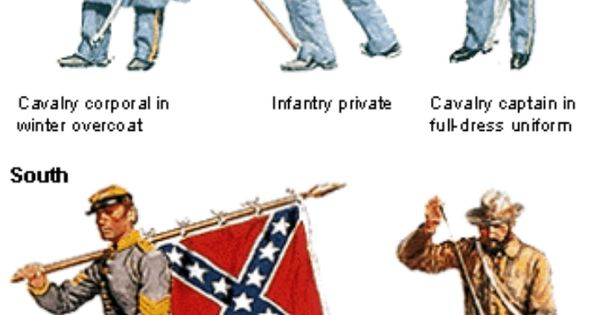 different confederate flags