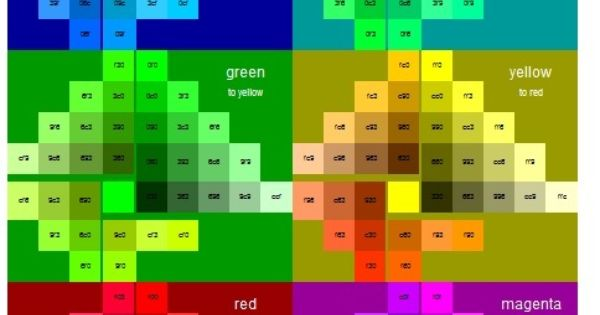 HTML COLOR CHART for coding YES!    wwwefulcharts misc - html color code chart