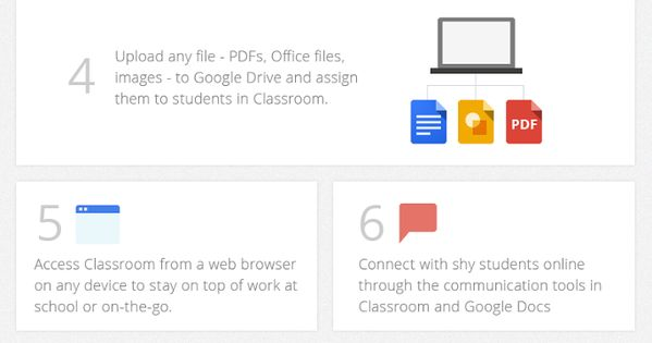 Innovative Features Of Google Classroom ~ A few days ago google added some interesting new features