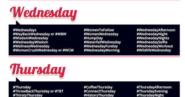 Social Media Tips - Hashtags for Everyday of the Week ...