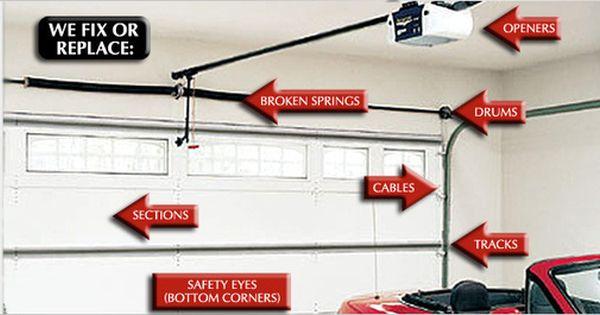 Need Garage Door Broken Spring Replacement Wyoming Garage Door Repair Company Door Repair Garage Door Repair Best Garage Doors