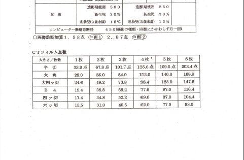コンピューター断層撮影診断料 Ctフィルム点数の表作成イメージ 医療事務 就職活動 医療