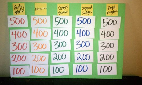 Catechist Chat Make Your Own Jeopardy Game Jeopardy Game Make Your Own Jeopardy Jeopardy For Kids