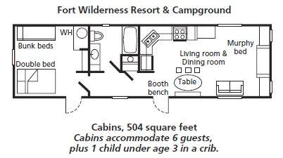 Disney S Fort Wilderness Resort Cabins Resort Cabins Fort Wilderness Resort Disney Fort Wilderness Resort