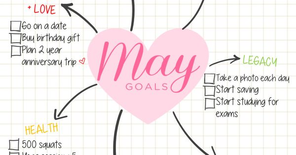Monthly Goal Planner Goal Tracker Weekly Goal by EasyPeasyPaper // Spend 30