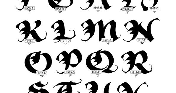 Old english calligraphy alphabet