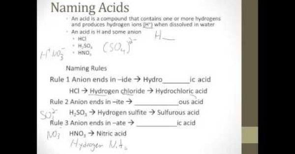 Naming and writing acids and bases