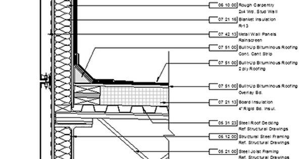 Parapet 0033441 Png 420 386 Dettagli Di Architettura Tetto Piano Architettura