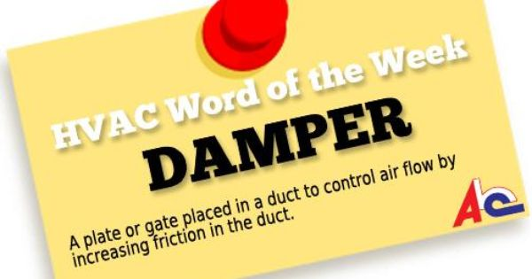 Damper A Plate Or Gate Placed In A Hvac Duct To Control Air