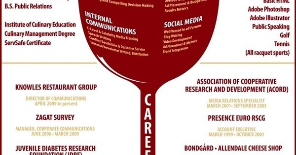 Resume 20 Resumes Pinterest Professional Resume