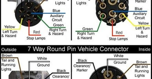 7 way trailer diagram how to check horse trailer wiring. Black Bedroom Furniture Sets. Home Design Ideas