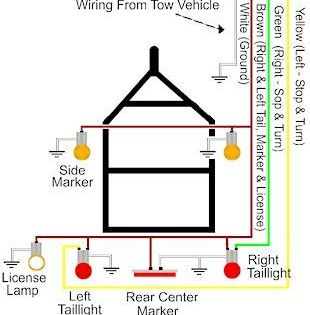 33 Wiring Diagram For Car Trailer Light - bookingritzcarlton.info | Trailer  wiring diagram, Trailer light wiring, Boat trailer lightsPinterest