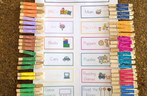 A Teeny Tiny Teacher: I Don't Use a Clip Chart. Please Don't