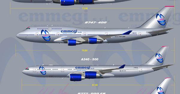 Aircraft Size comparison | Comparisons - 25.5KB