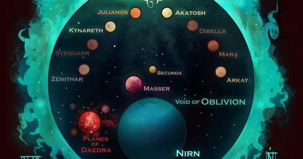 The Elder Scrolls Cosmology   The Elderscrolls   Pinterest ...