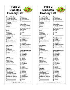 Type 2 Diabetes Foods To Avoid Pdf In 2020 Diabetic Food List