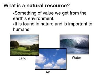 How We Use Earth S Resources Natural Resources Science Lesson Activities Social Studies Communities