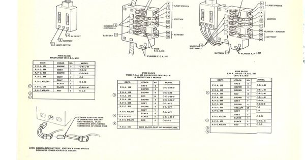 85 chevy truck wiring diagram register or log in to 78 chevy wiring diagram