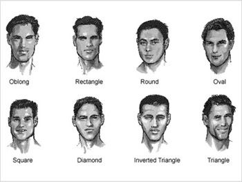 Gelaatsvormen Male Face Shapes Male Face Face Shape Chart