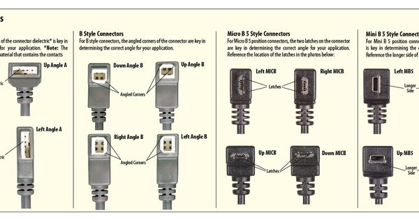 Ipod Charging Cable Pinout
