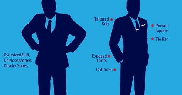 Men's style: the difference is in the details