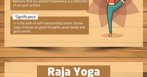 Yoga Centers & Ashrams of India