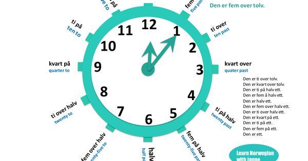 Learn How To Tell Time In Norwegian Norwegian Words Norway Language Norwegian