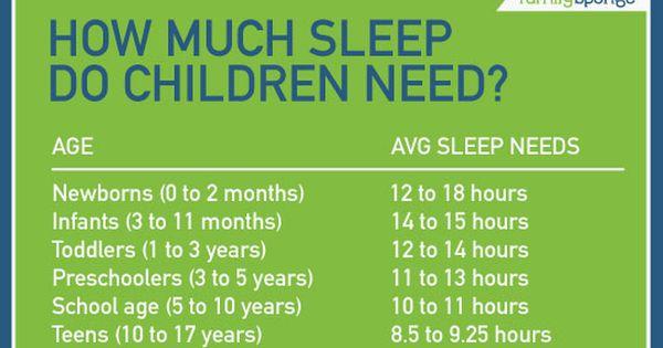 #Bedtime Children's sleep chart