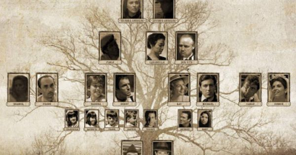 family picture frames real michael corleone family tree awshum amazing 30695