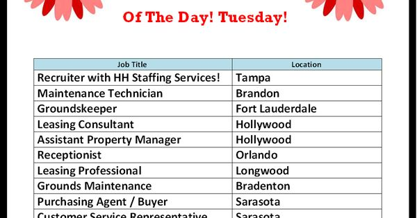 Hello there, #jobseekers! How is your day going? We hope smoothly - purchasing agent job description