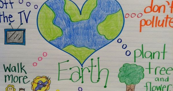 what on earth science poster for kids | Earth Day anchor chart