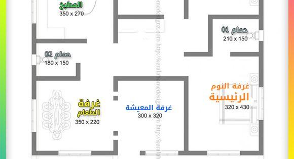 مخطط منزل دور واحد واسع Story House One Story Homes House Plans