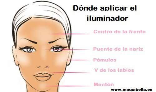 Iluminador Jpg 500 296 Como Usar El Iluminador Contorno Maquillaje Maquillaje Paso A Paso