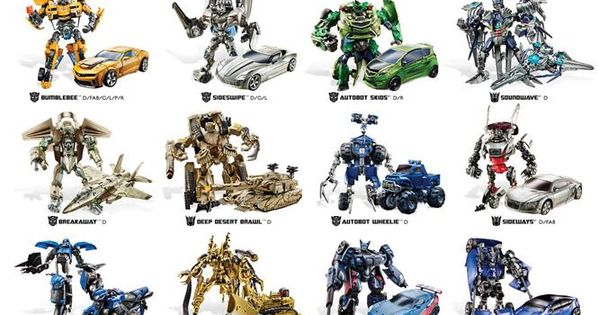 Transformers Characters | Transformers | Pinterest ...