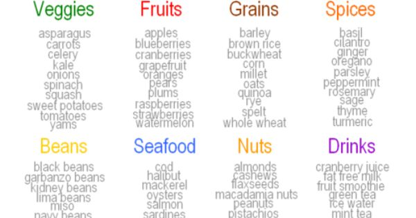 This will guide my menu planning; 80 Healthiest Foods