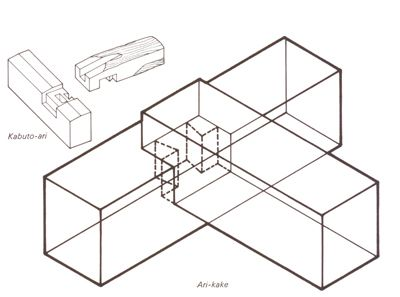 Diy Japanese Joinery Pdf Download Carport Construction Ideas Japanese Joinery Japanese Woodworking Joinery