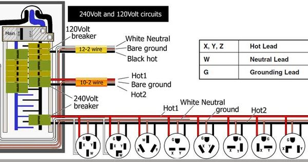 220 3 phase wiring diagram 220 image wiring diagram 3 pha 220v wiring diagram 3 automotive wiring diagrams on 220 3 phase wiring diagram