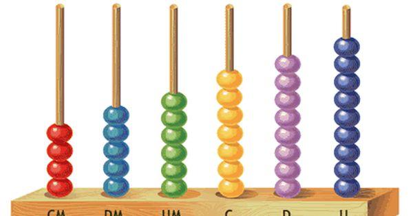 Recopilacion De Actividades Para Emplear El Abaco En Primaria Actividades Primarias Juegos Matematicas Primaria
