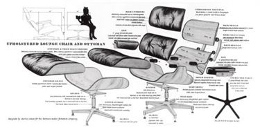 How To Decorate A Man Room The Art Of Manliness Eames Lounge Chair Charles Eames Eames