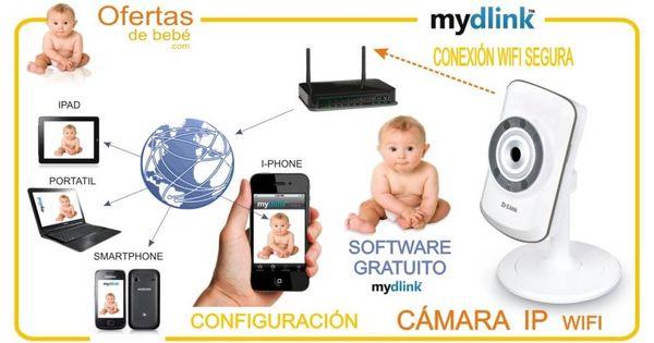 Vigilabebes con camara baratos mydlink baby camara ip vigilabebes wifi dcs 932l de babymims - Voice activated baby soother ...