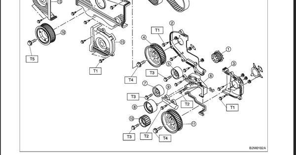 torque specs needed timing belt pulleys etc