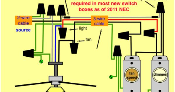 Pin By Lfvv On Electric Ceiling Fan Wiring Ceiling Fan With Light Ceiling Fan