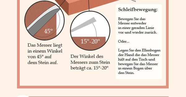 messer sch rfen und schleifen ganz einfach erkl rt mit der infografik von messer. Black Bedroom Furniture Sets. Home Design Ideas