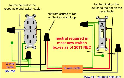 Wiring Diagrams for Switch to Control a Wall Receptacle | Electrical  switches, Home electrical wiring, Wire switchPinterest