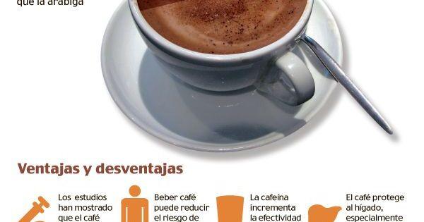 Pin De Lurdes Rodrigues En Tactica Y Estrategia Beneficios De Tomar Cafe Infografia Cafe Cafe Recetas