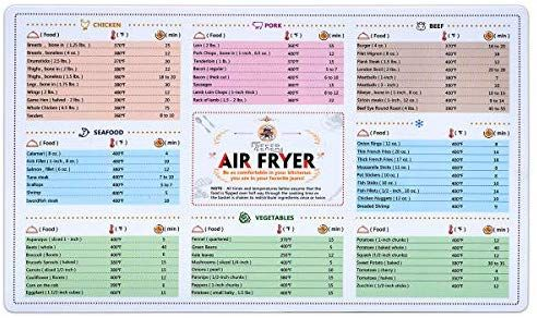 Airfryer Time Guide Air Fryer Cooking Times Quick Reference Guide