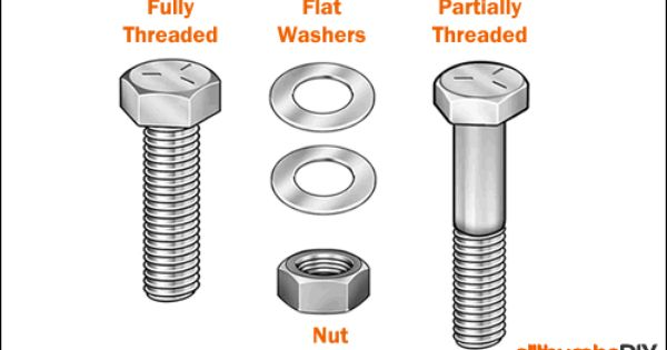 Washer And Bolts Washers Dryers Bolts And Washers Hardware Fasteners Washer