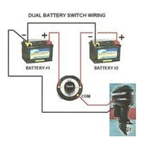 Wiring Questions Page: 1 - iboats Boating Forums | 514442 | Boat wiring,  Boat battery, Boat Pinterest