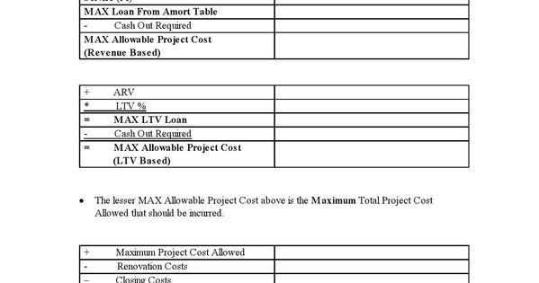 Printable Sample rental property mao worksheet Form Legal Forms