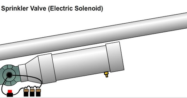 Pneumatic Solenoid Valve Used In A Potato Gun Or Homemade